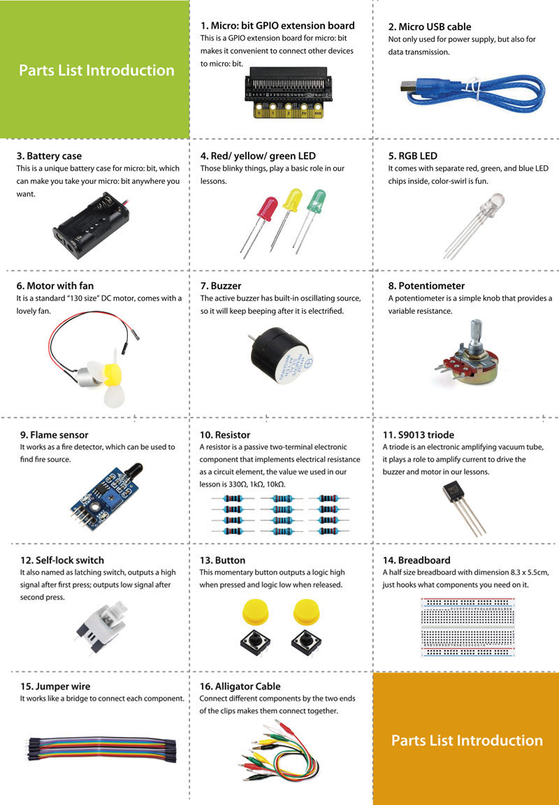 http://edutronik.sk/v2/wp-content/uploads/2020/01/basic_kit_for_microbit_packagelist.jpg